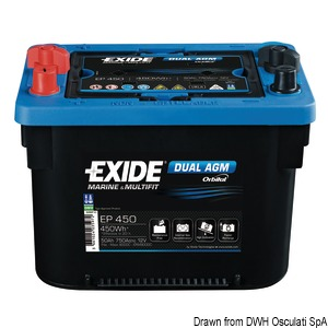 EXIDE Maxxima batteries with  AGM technology title=
