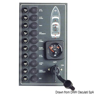 Watertight electric control panel title=