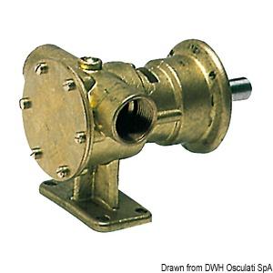 NAUCO-type self-priming pumps