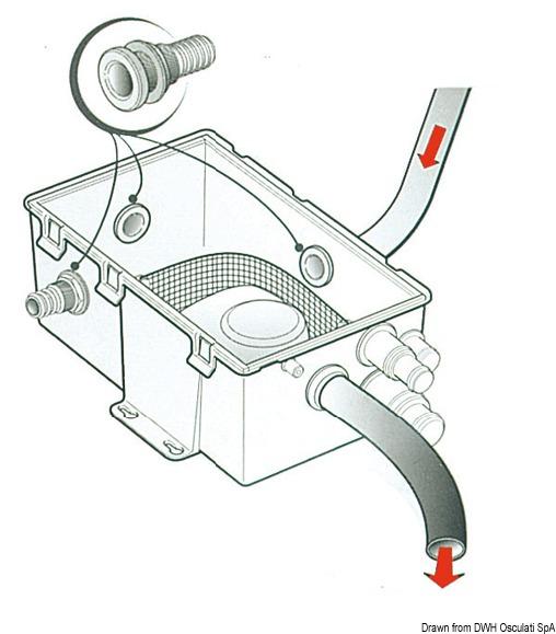collecteur d eaux us es avec pompe automatique attwood. Black Bedroom Furniture Sets. Home Design Ideas
