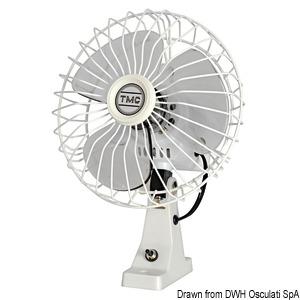 Ventilatore TMC orientabile title=