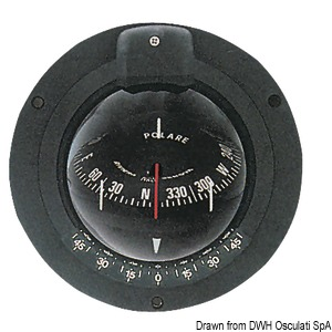 RIVIERA BP2 compass 4
