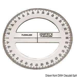 Goniometer title=