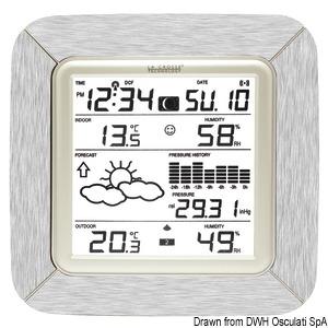 Wetterstationen und Barographen