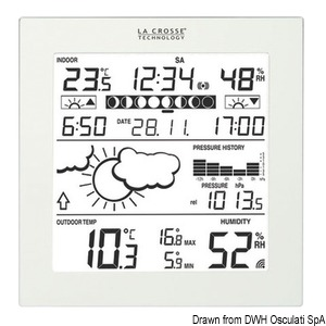 Electronic Weather Station title=