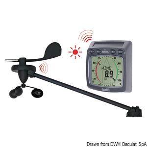 TACKTICK wireless instruments title=
