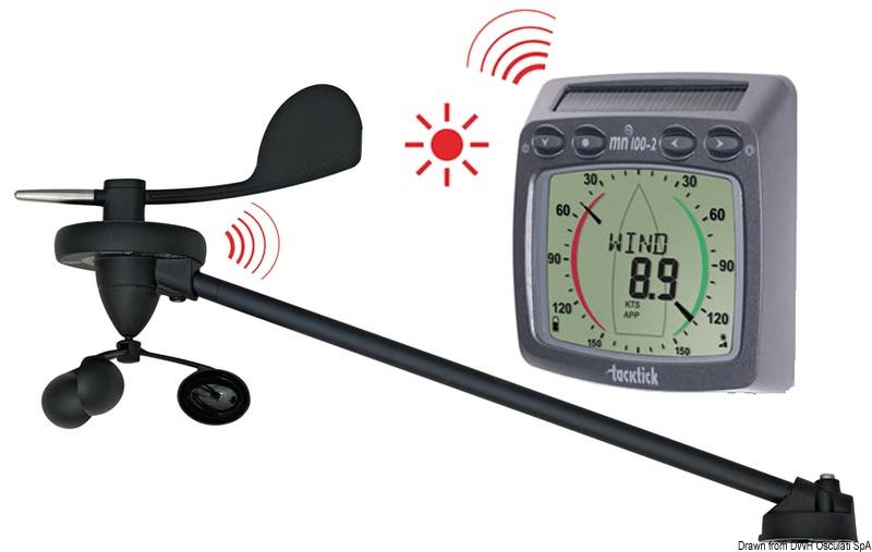 Tacktick wireless instruments