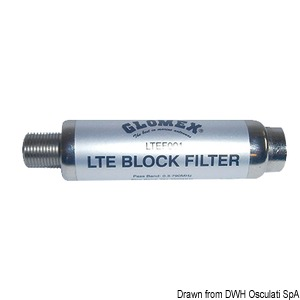 Glomex LTE filter for TV antennas title=