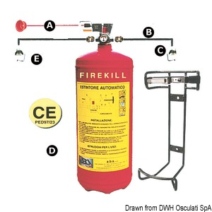 RINA-approved automatic fire extinguishing system title=