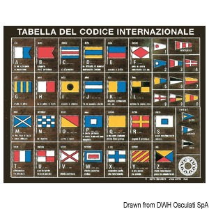 International code table, printed on plywood board