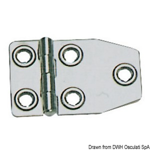 1.5-mm hinges title=