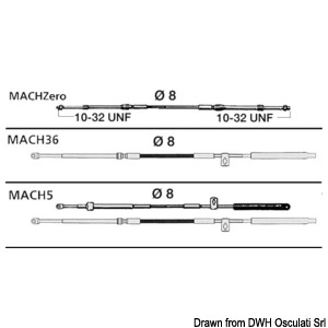 Patented cables series ULTRAFLEX MachTM