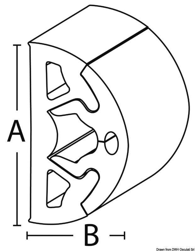 Bino Fender Profile