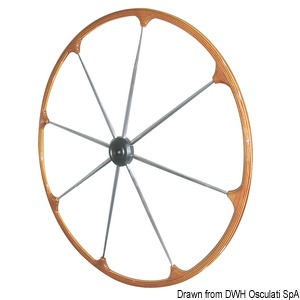 Steering wheels with teak external wheel rim title=