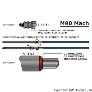 Mach M90 cable title=