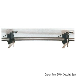 MAGMA fastening system for grills and worktops title=