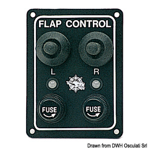 Control panel for 51.350.00 title=