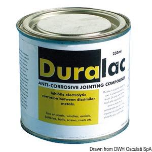DURALAC title=