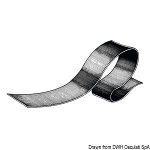 Profils pour canots pneumatiques