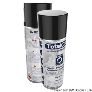 Lubricants and DURALAC