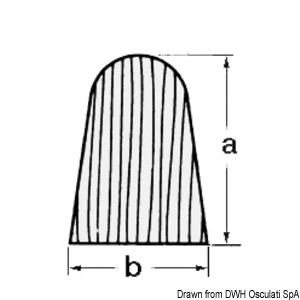 ARC gunnel profile