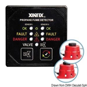 XINTEX P2BS propane fume detector title=