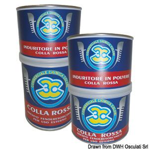 CIBA marine glue title=